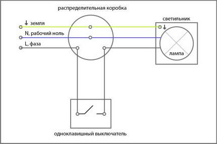 Монтаж накладных выключателей своими руками, установка, накладной выключатель